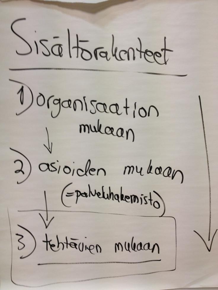 sisaltorakenteet-malleja-kehitysaskeleet