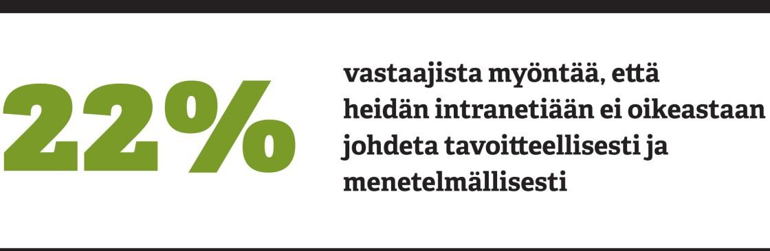 Intranet-palvelut Suomessa 2014 -selvitys