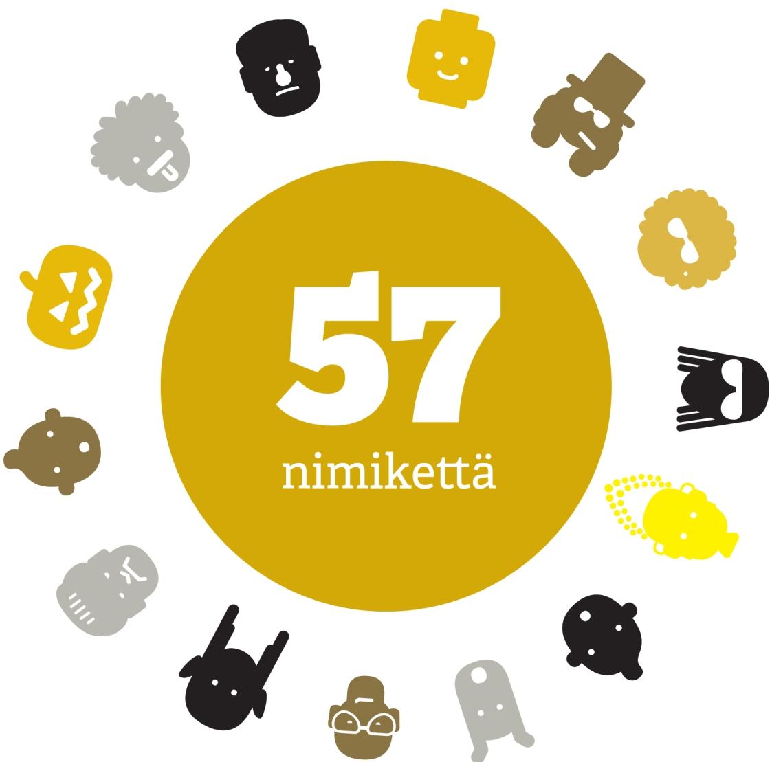 Intranet-palvelut Suomessa 2014 -selvitys, Intranet-vastaavan nimikkeet