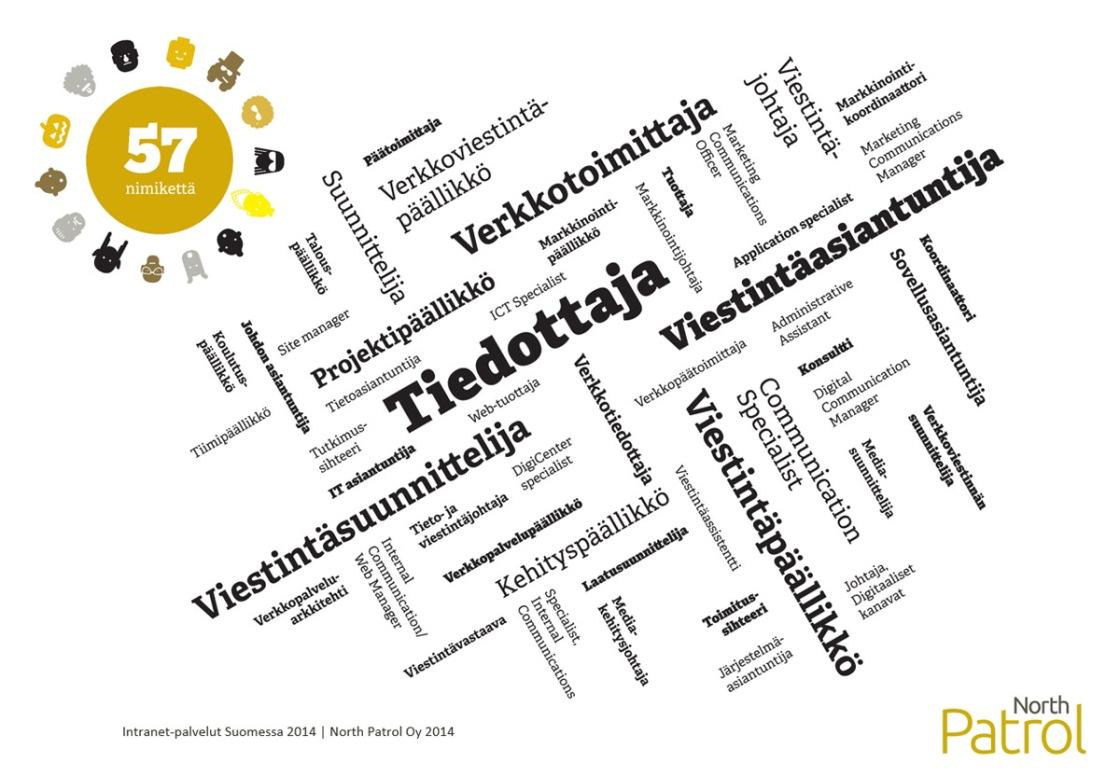 Intranet-palvelut Suomessa 2014, Teema: Intranet-vastaavan nimikkeet