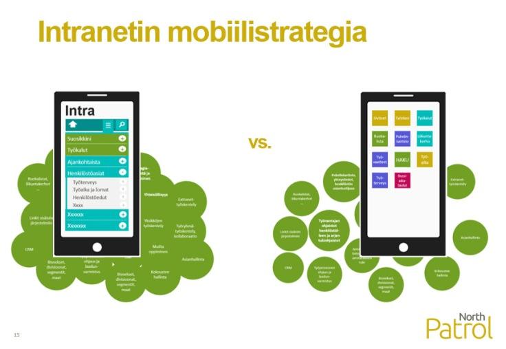 mobiilistrategia