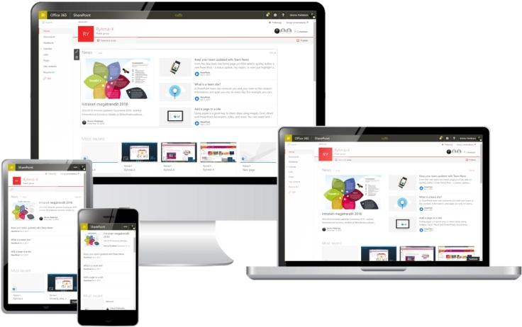 Modernit SharePoint-sivut eri päätelaitteissa