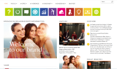 Valo-intranet Oriflame
